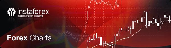 InstaForex Company News - Page 7 Forex-charts-en