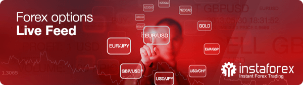 Live forex news feed