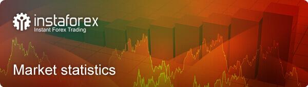 InstaForex Company News - Page 4 Market_statistics_en