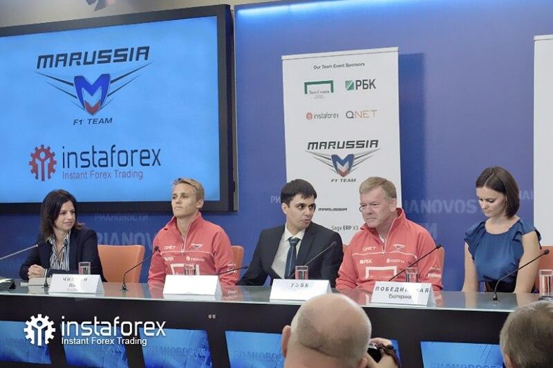 Forex (FX) Trading Account (Micro, Mini & Pro) | RoboForex
